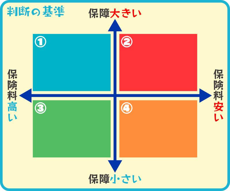 判断基準の図02