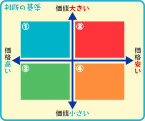 判断基準の図01