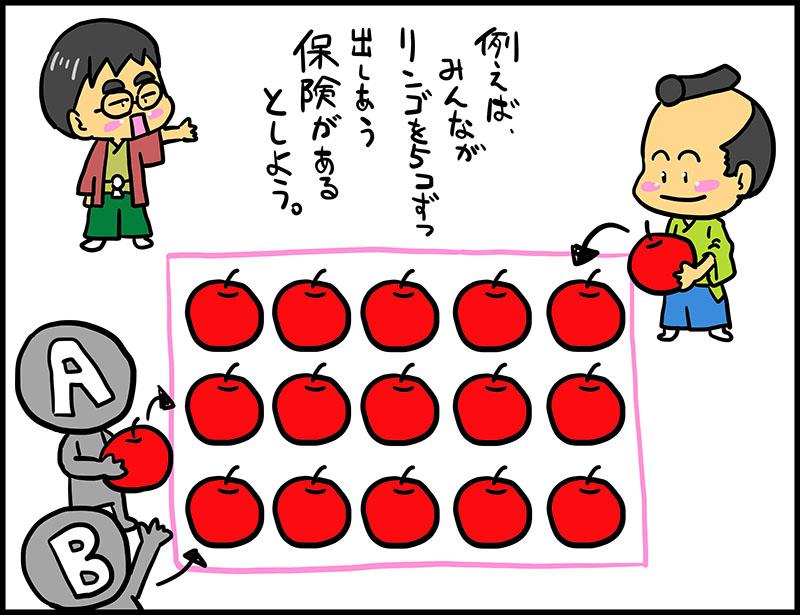 医療保険への期待_マンガ7コマ目 リョウ「例えば、みんながリンゴを5コずつ出し合う、保険があるとしよう。」